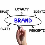 Rainmaking Recommendation #159: The Benefits of Creating Your Legal Brand (Legal Branding Series 3)